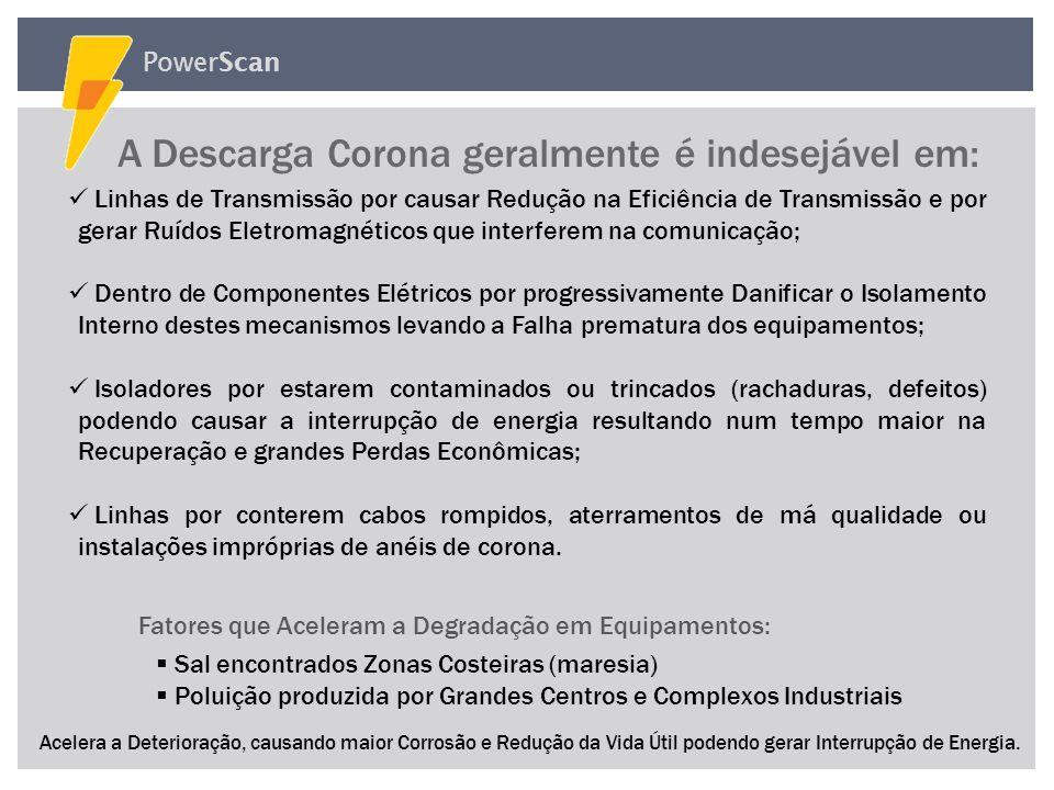 A Descarga Corona geralmente é indesejável em: