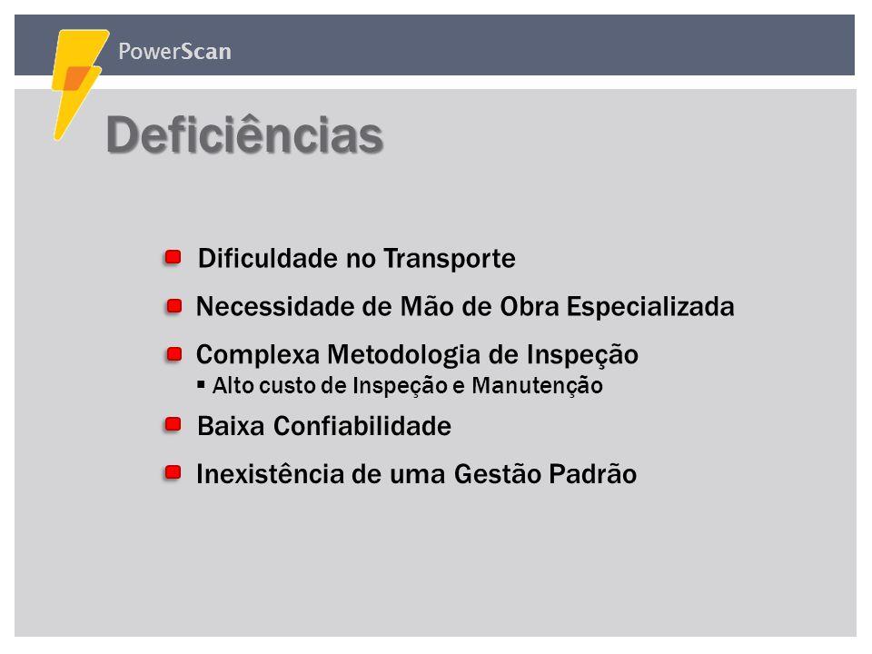 Deficiências Dificuldade no Transporte