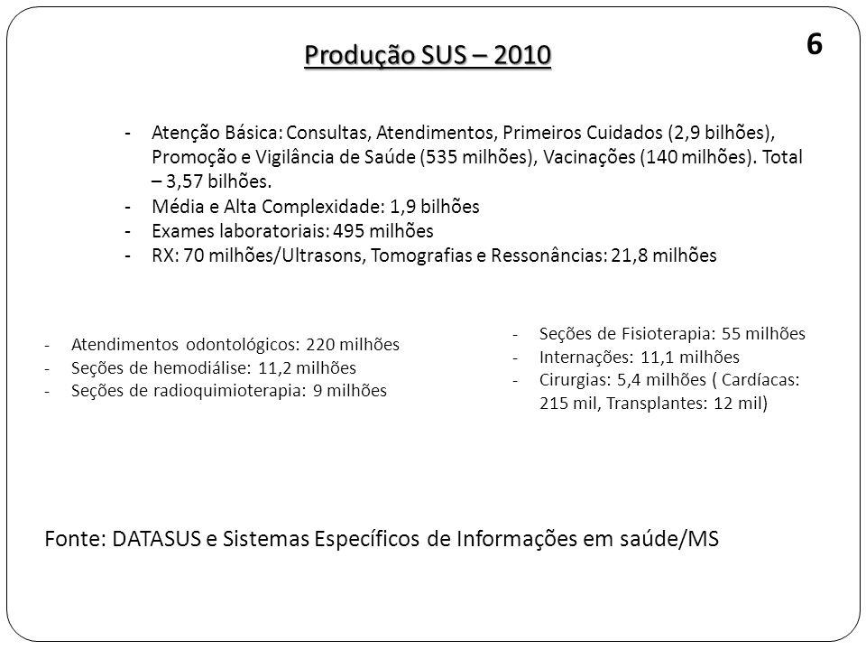 6 Produção SUS – 2010.