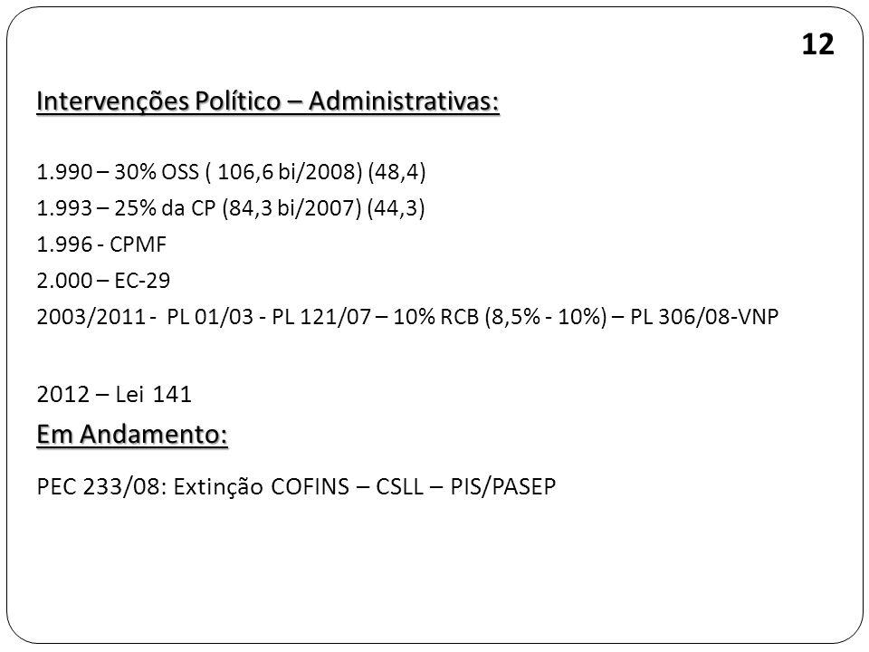 12 Intervenções Político – Administrativas: Em Andamento: