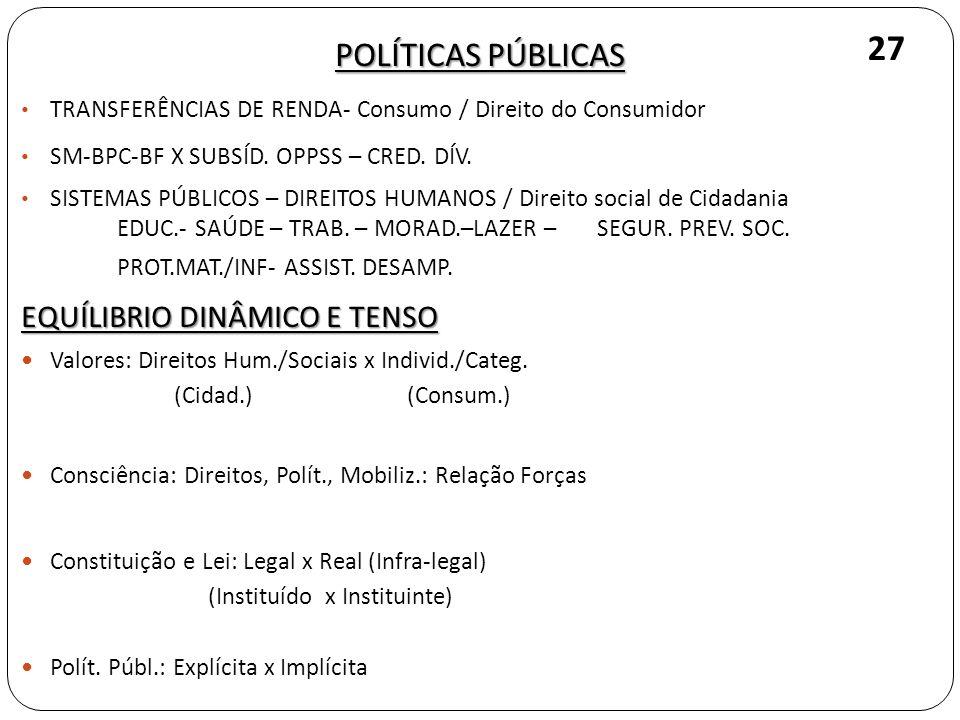27 POLÍTICAS PÚBLICAS EQUÍLIBRIO DINÂMICO E TENSO