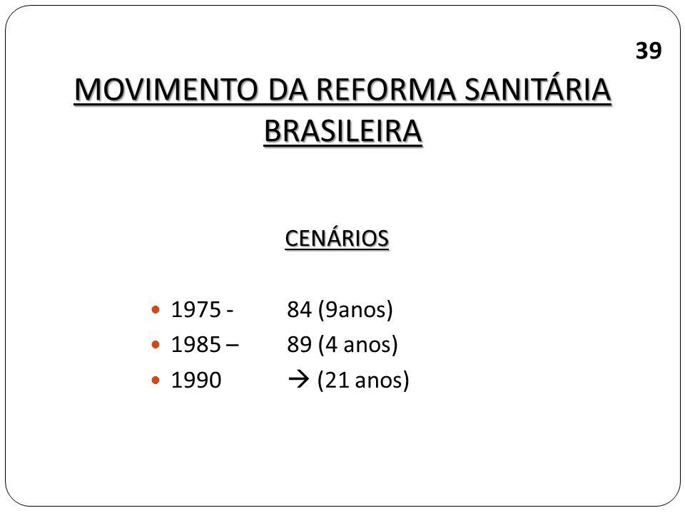 MOVIMENTO DA REFORMA SANITÁRIA BRASILEIRA