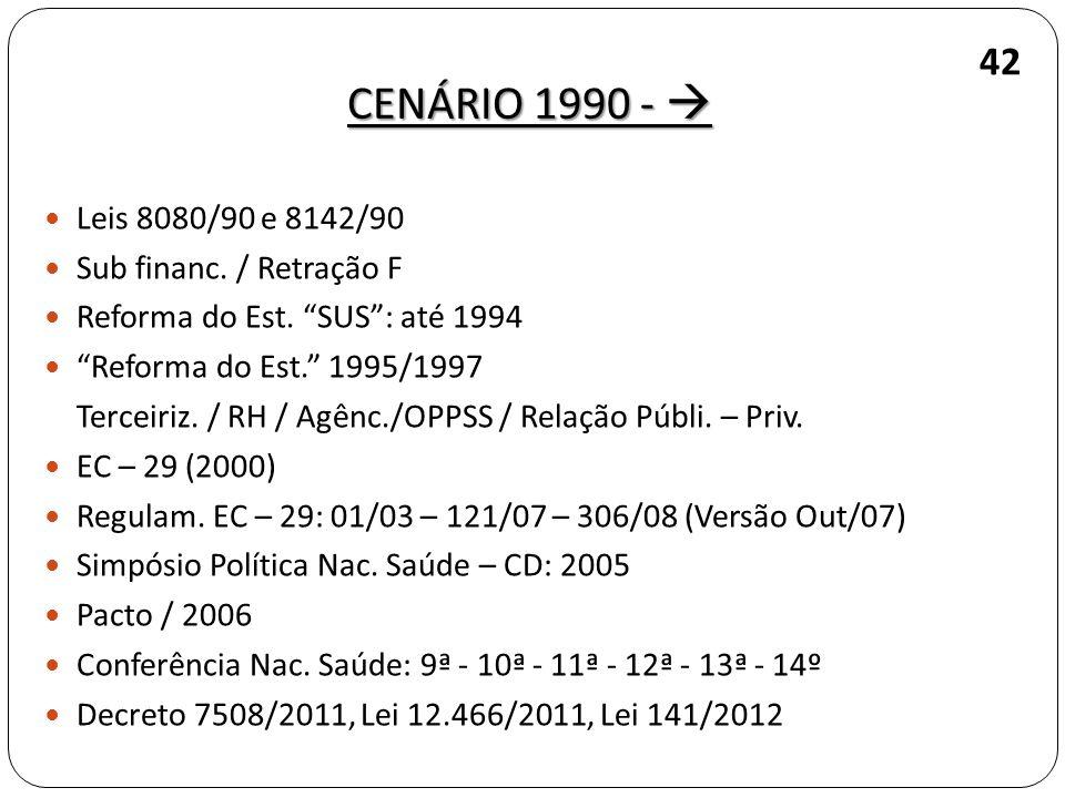 CENÁRIO 1990 -  42 Leis 8080/90 e 8142/90 Sub financ. / Retração F