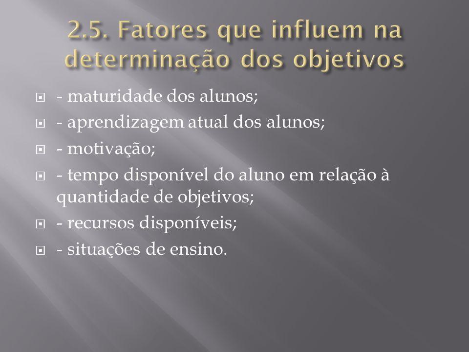 2.5. Fatores que influem na determinação dos objetivos