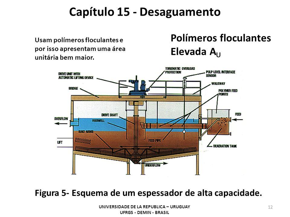 Capítulo 15 - Desaguamento UNIVERSIDADE DE LA REPUBLICA – URUGUAY