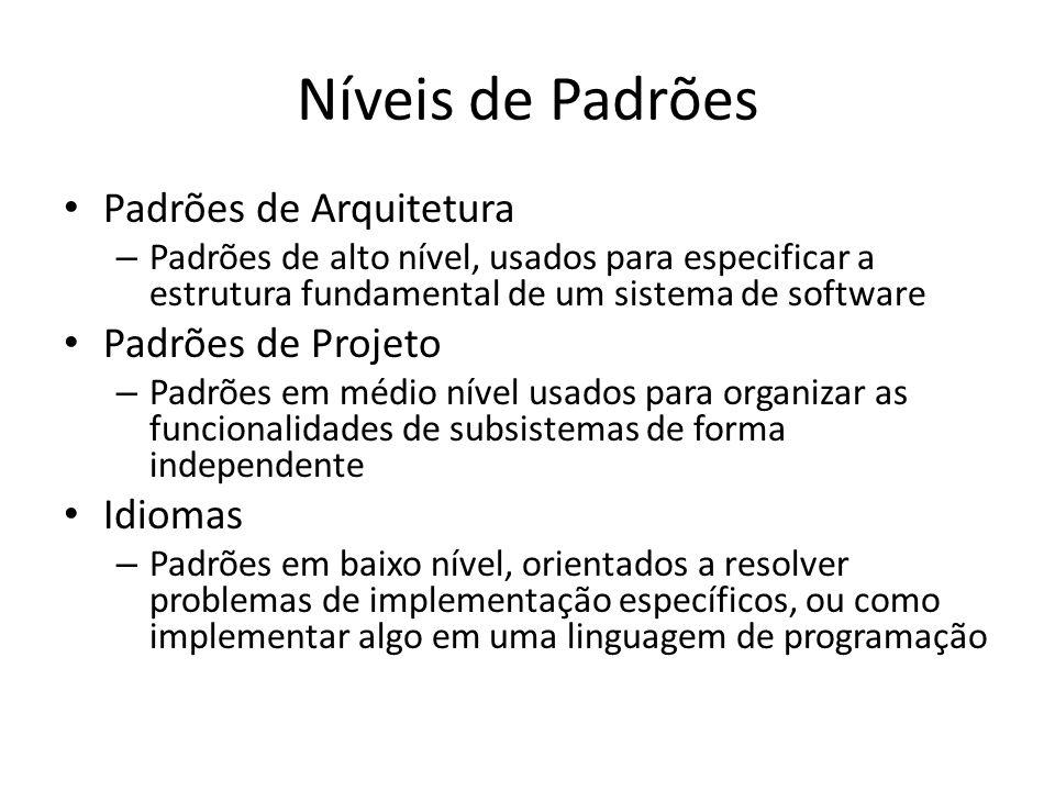 Níveis de Padrões Padrões de Arquitetura Padrões de Projeto Idiomas