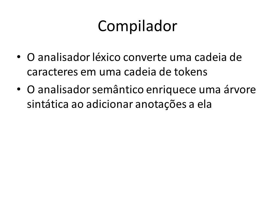 Compilador O analisador léxico converte uma cadeia de caracteres em uma cadeia de tokens.