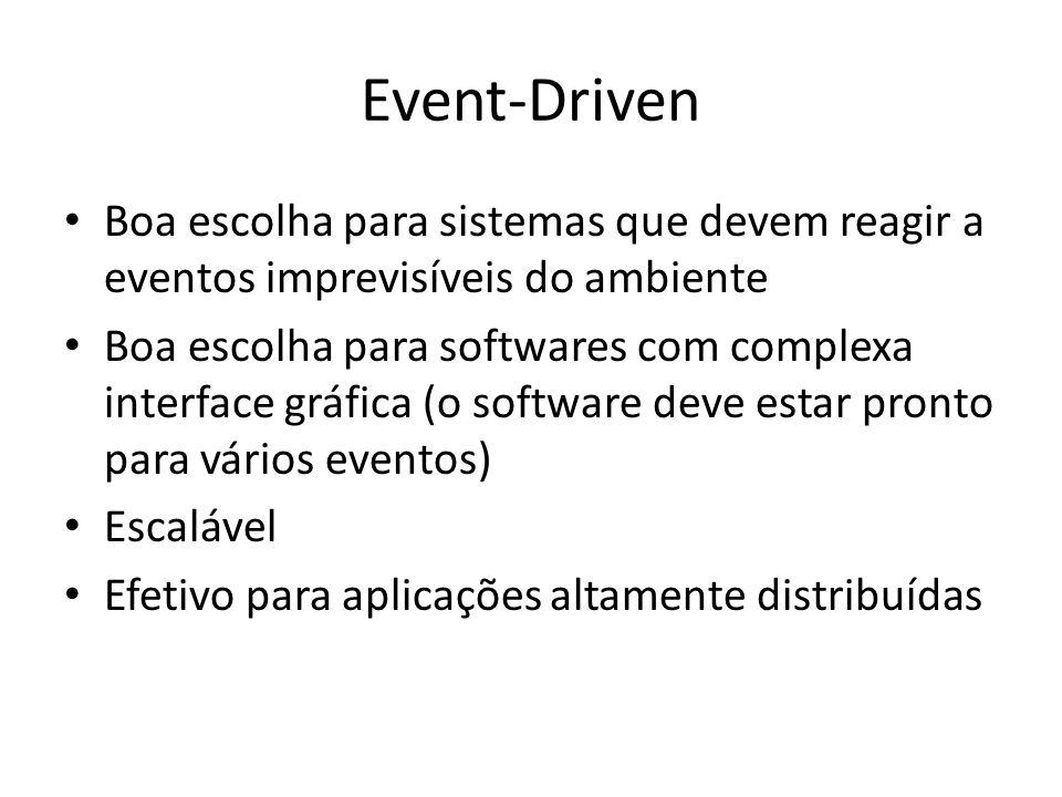 Event-Driven Boa escolha para sistemas que devem reagir a eventos imprevisíveis do ambiente.