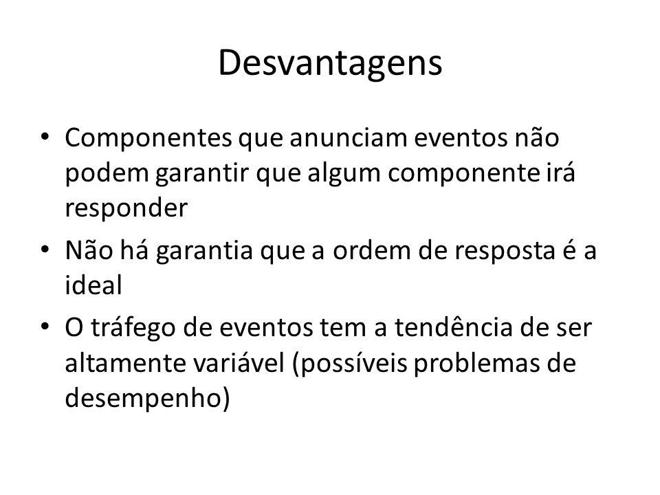 Desvantagens Componentes que anunciam eventos não podem garantir que algum componente irá responder.