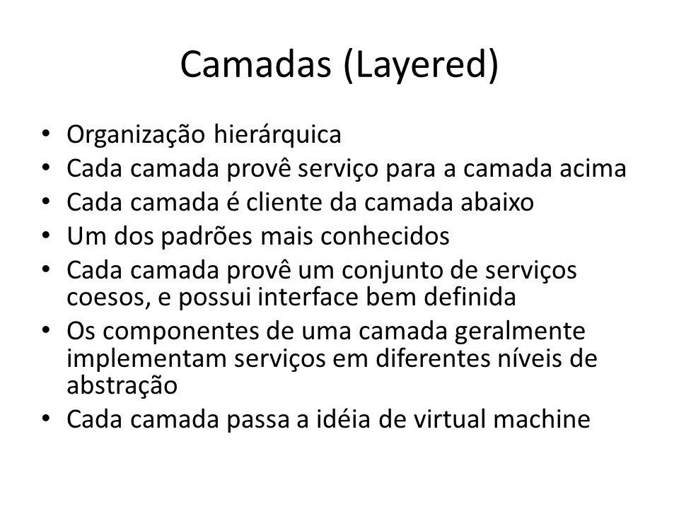 Camadas (Layered) Organização hierárquica