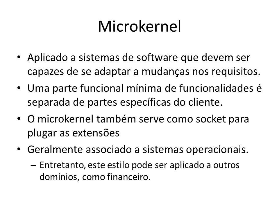 Microkernel Aplicado a sistemas de software que devem ser capazes de se adaptar a mudanças nos requisitos.