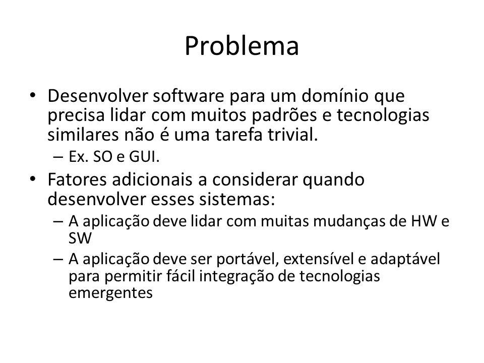 Problema Desenvolver software para um domínio que precisa lidar com muitos padrões e tecnologias similares não é uma tarefa trivial.