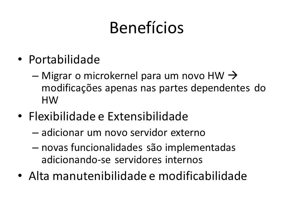 Benefícios Portabilidade Flexibilidade e Extensibilidade