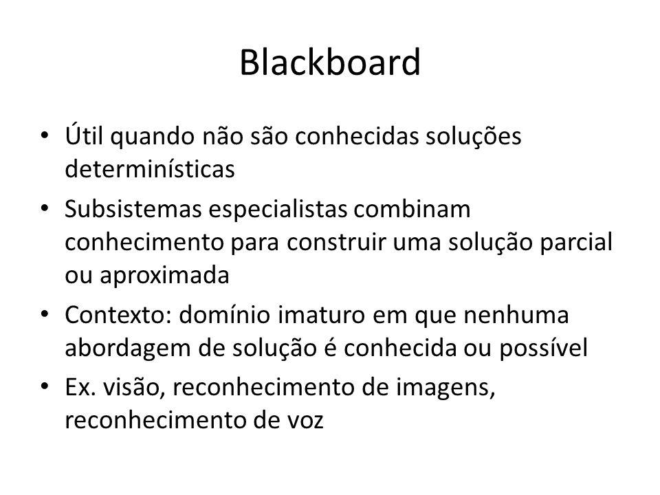 Blackboard Útil quando não são conhecidas soluções determinísticas
