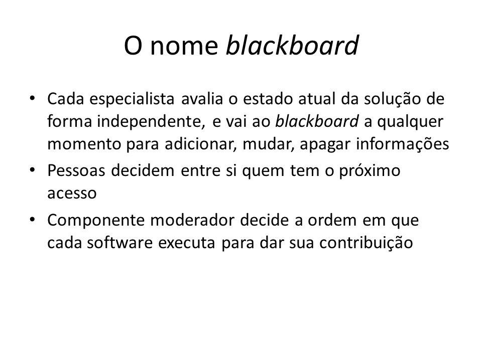O nome blackboard