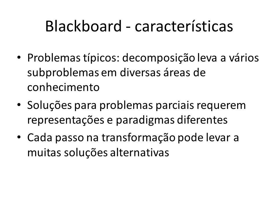 Blackboard - características