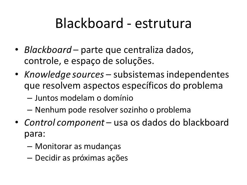 Blackboard - estrutura