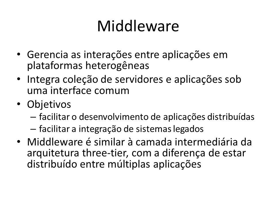 Middleware Gerencia as interações entre aplicações em plataformas heterogêneas. Integra coleção de servidores e aplicações sob uma interface comum.