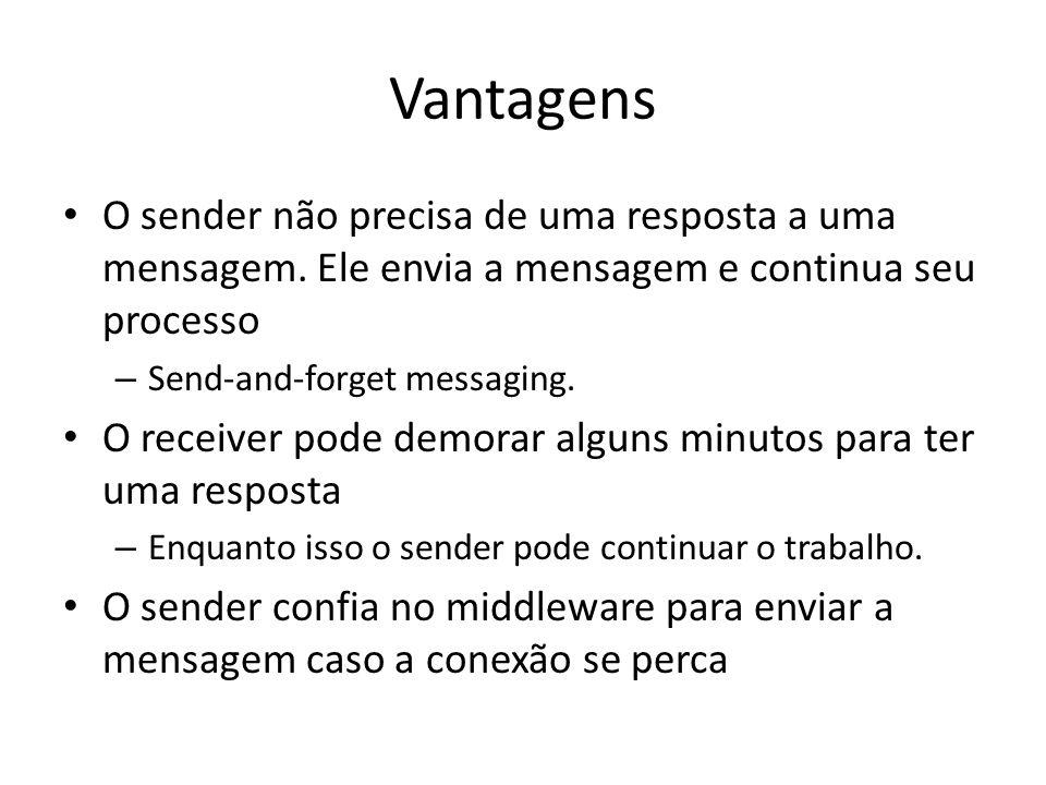 Vantagens O sender não precisa de uma resposta a uma mensagem. Ele envia a mensagem e continua seu processo.