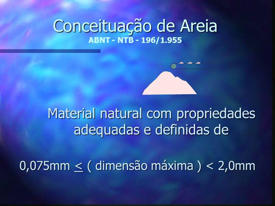 Conceituação de Areia ABNT - NTB - 196/1.955