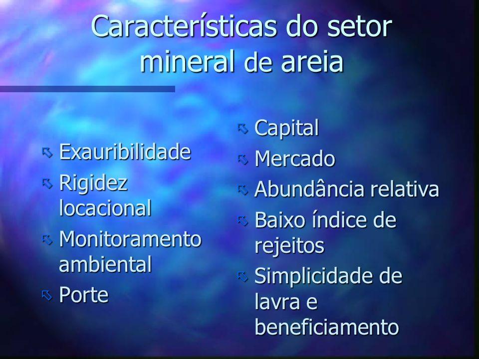 Características do setor mineral de areia