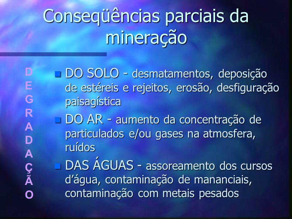 Conseqüências parciais da mineração