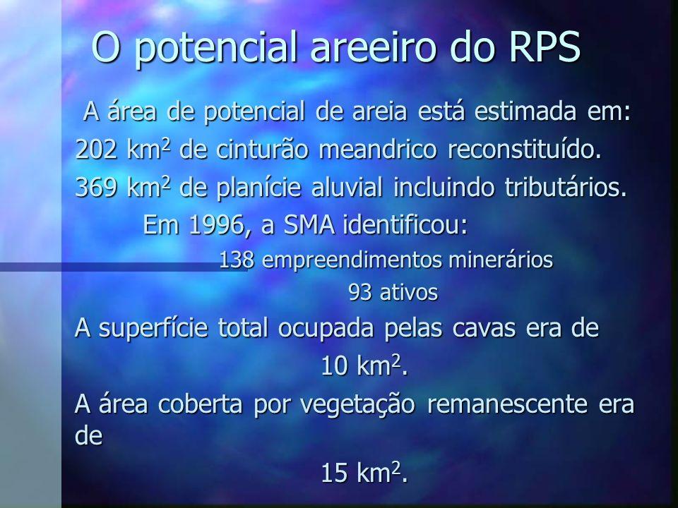 O potencial areeiro do RPS