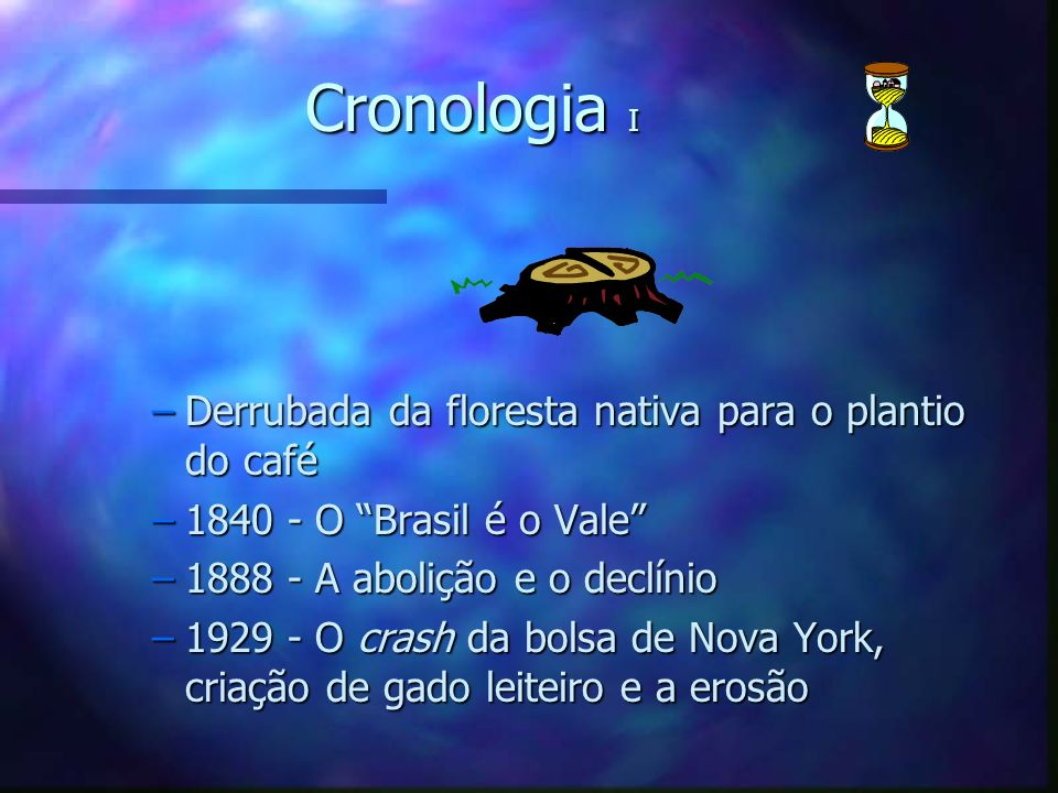 Cronologia I Derrubada da floresta nativa para o plantio do café
