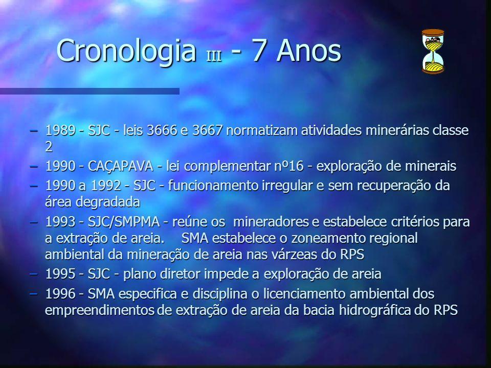 Cronologia III - 7 Anos Patrícia: Comentar ligeiramente cada item.
