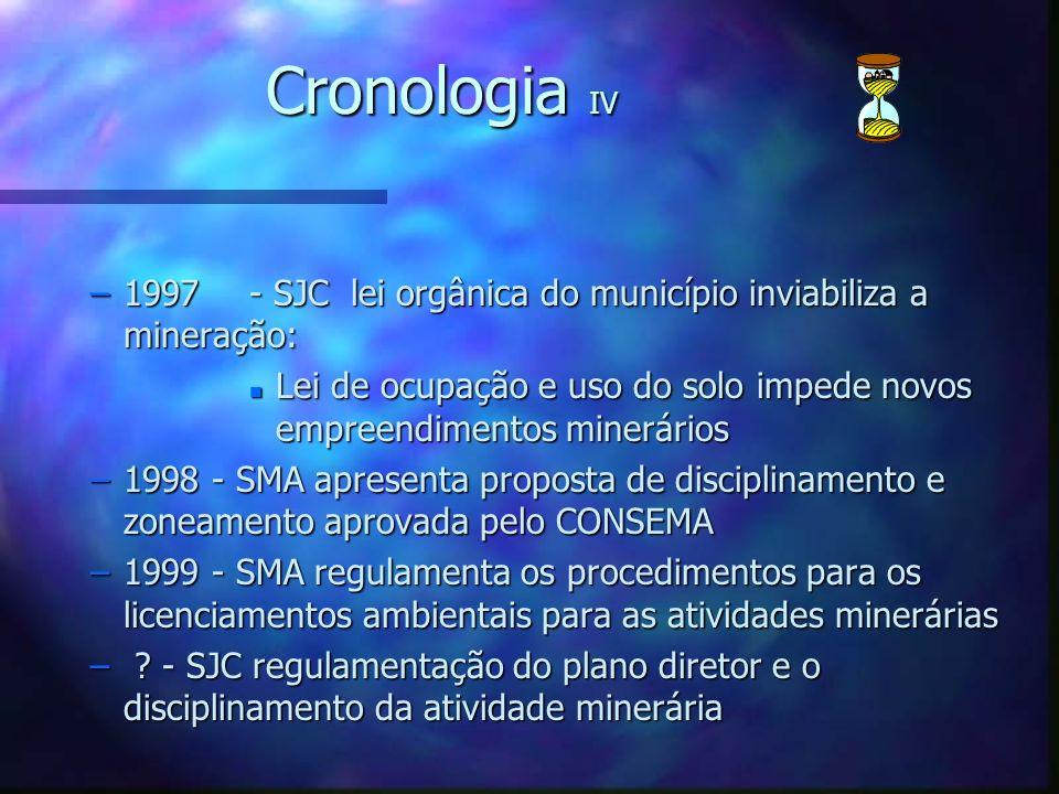 Cronologia IV 1997 - SJC lei orgânica do município inviabiliza a mineração: Lei de ocupação e uso do solo impede novos empreendimentos minerários.