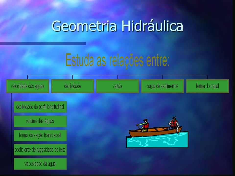Geometria Hidráulica Kelly: