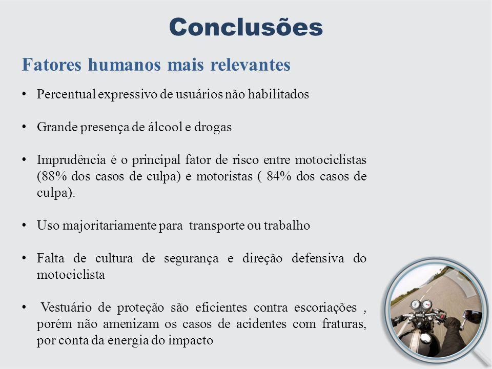 Conclusões Fatores humanos mais relevantes