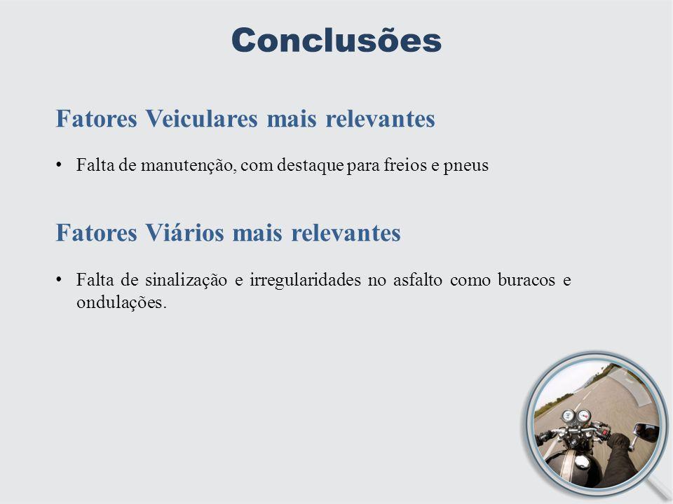Conclusões Fatores Veiculares mais relevantes