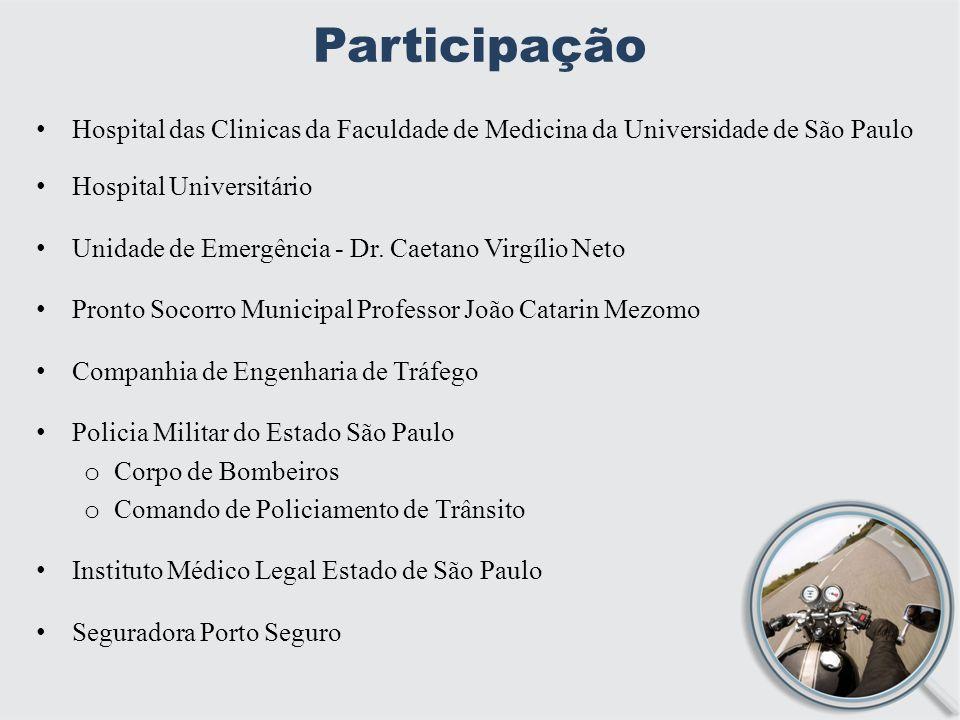 Participação Hospital das Clinicas da Faculdade de Medicina da Universidade de São Paulo. Hospital Universitário.