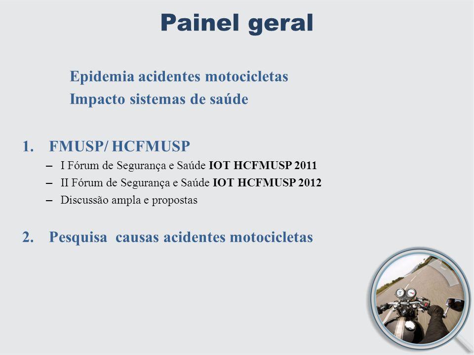 Painel geral Epidemia acidentes motocicletas Impacto sistemas de saúde