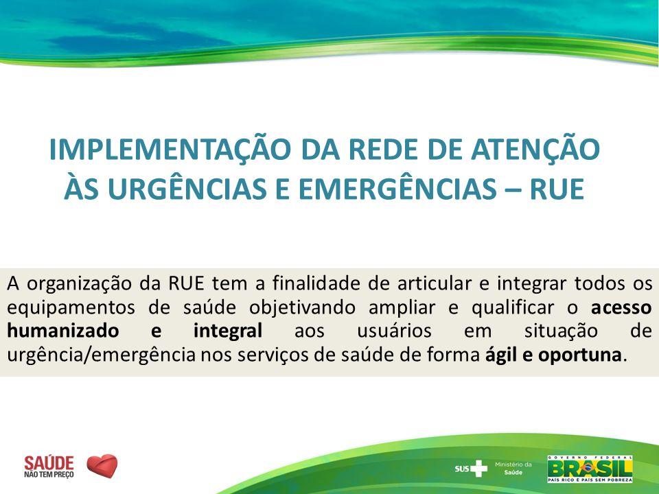 IMPLEMENTAÇÃO DA REDE DE ATENÇÃO ÀS URGÊNCIAS E EMERGÊNCIAS – RUE