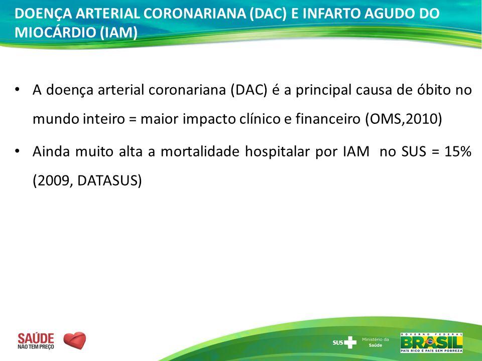 DOENÇA ARTERIAL CORONARIANA (DAC) E INFARTO AGUDO DO MIOCÁRDIO (IAM)