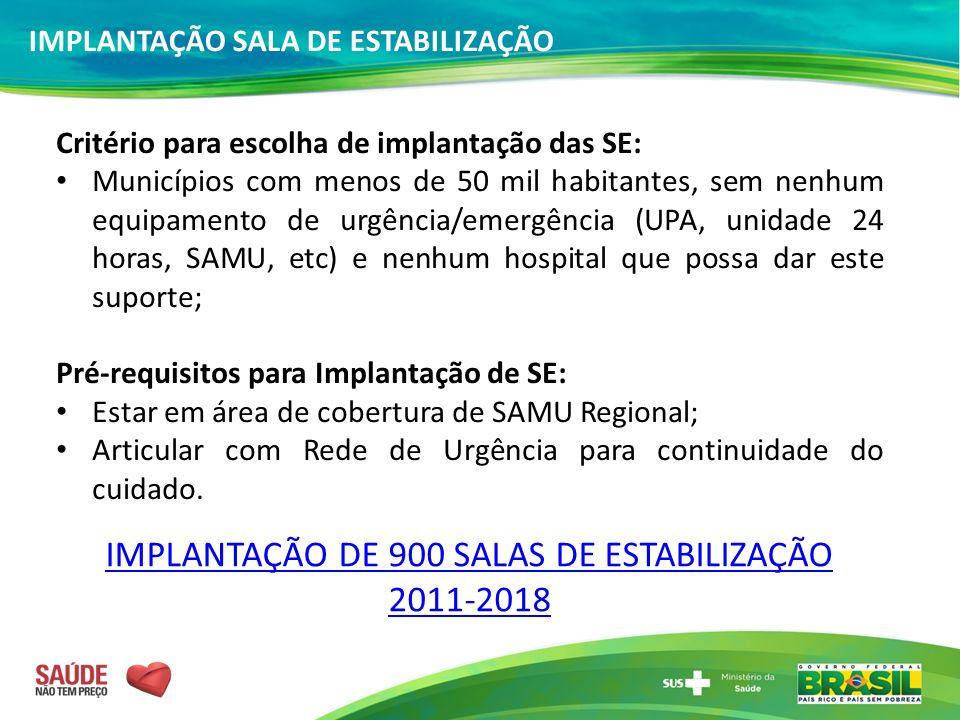 IMPLANTAÇÃO DE 900 SALAS DE ESTABILIZAÇÃO 2011-2018