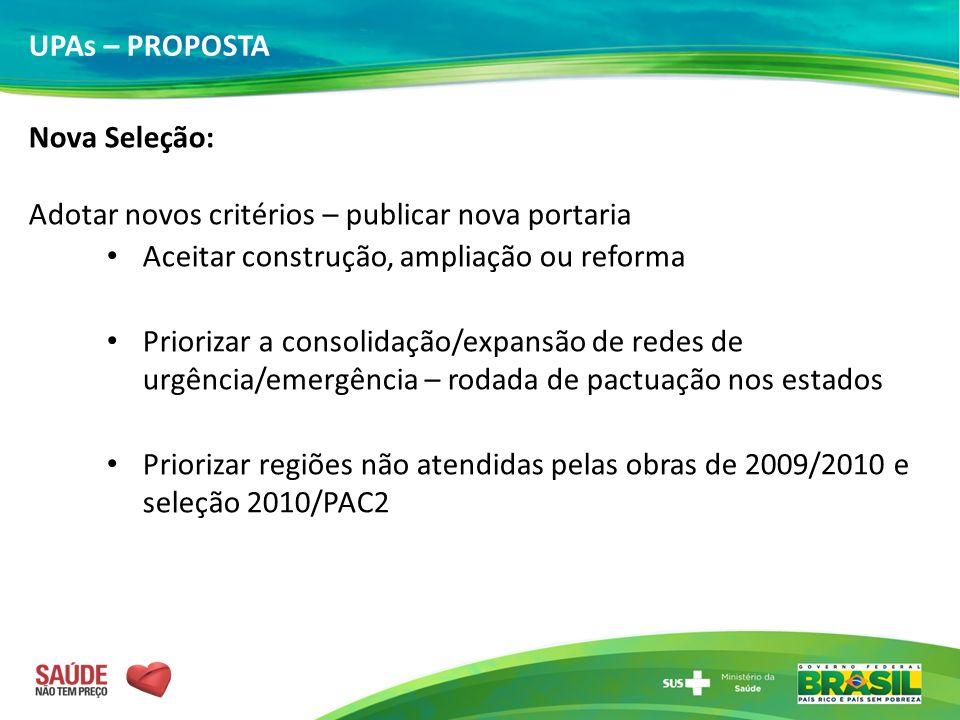 UPAs – PROPOSTA Nova Seleção: Adotar novos critérios – publicar nova portaria. Aceitar construção, ampliação ou reforma.
