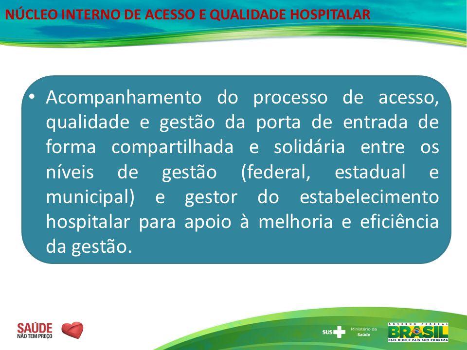NÚCLEO INTERNO DE ACESSO E QUALIDADE HOSPITALAR