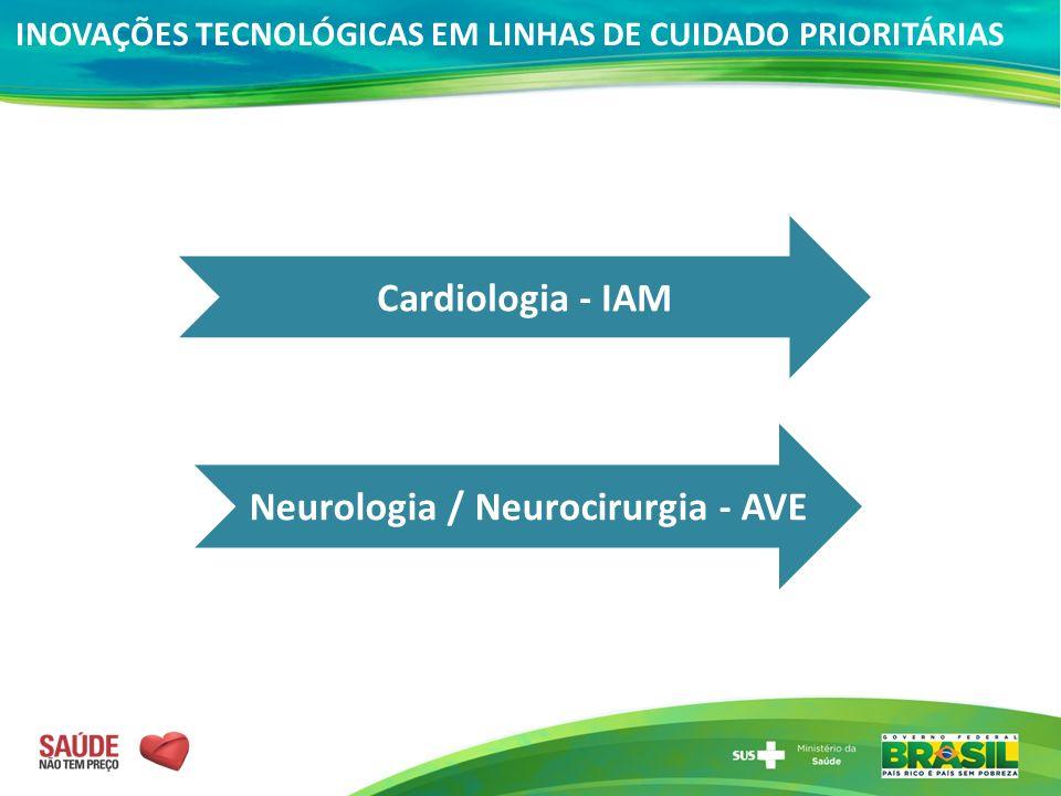 Cardiologia - IAM Neurologia / Neurocirurgia - AVE
