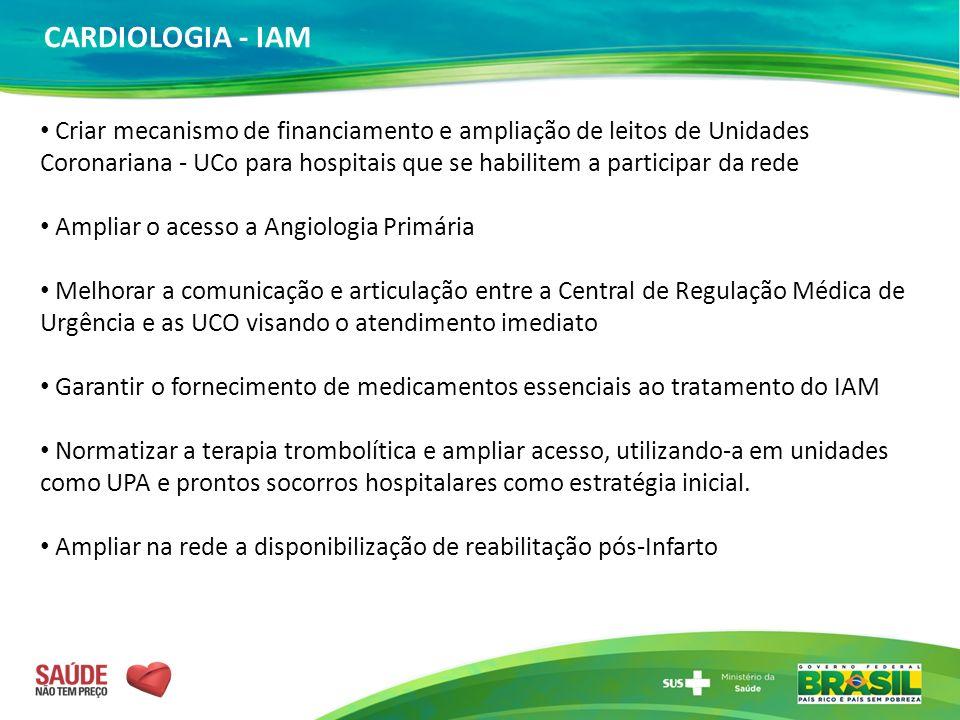 CARDIOLOGIA - IAM