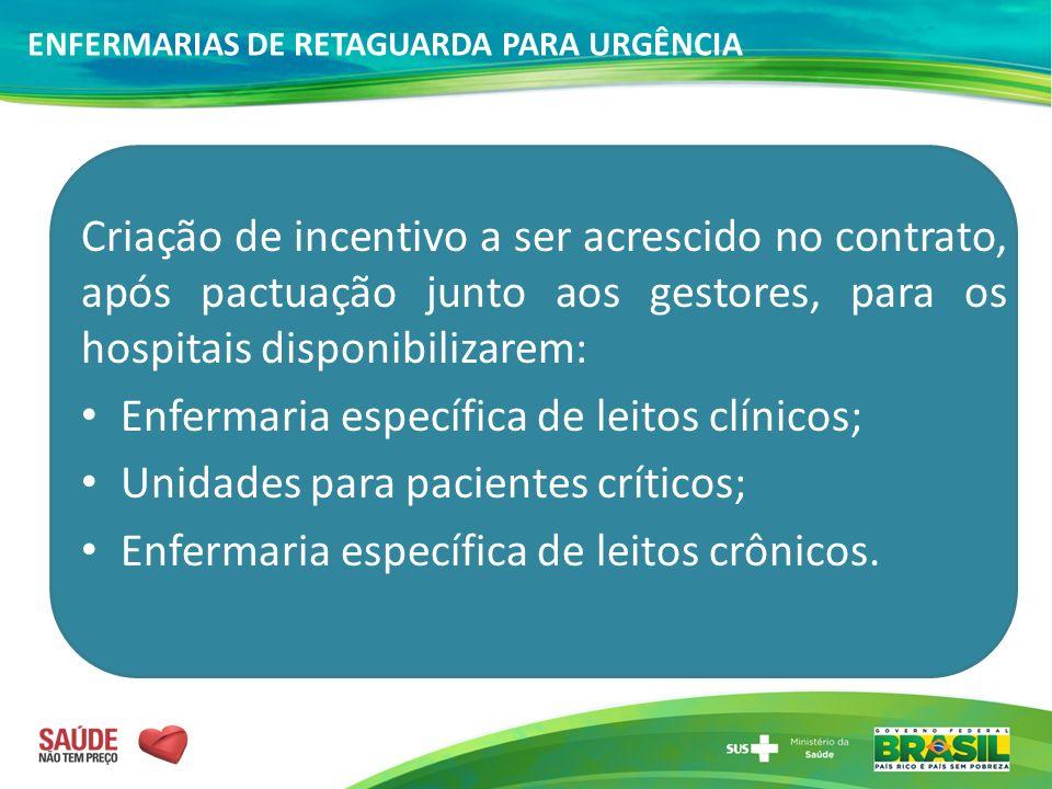 Enfermaria específica de leitos clínicos;