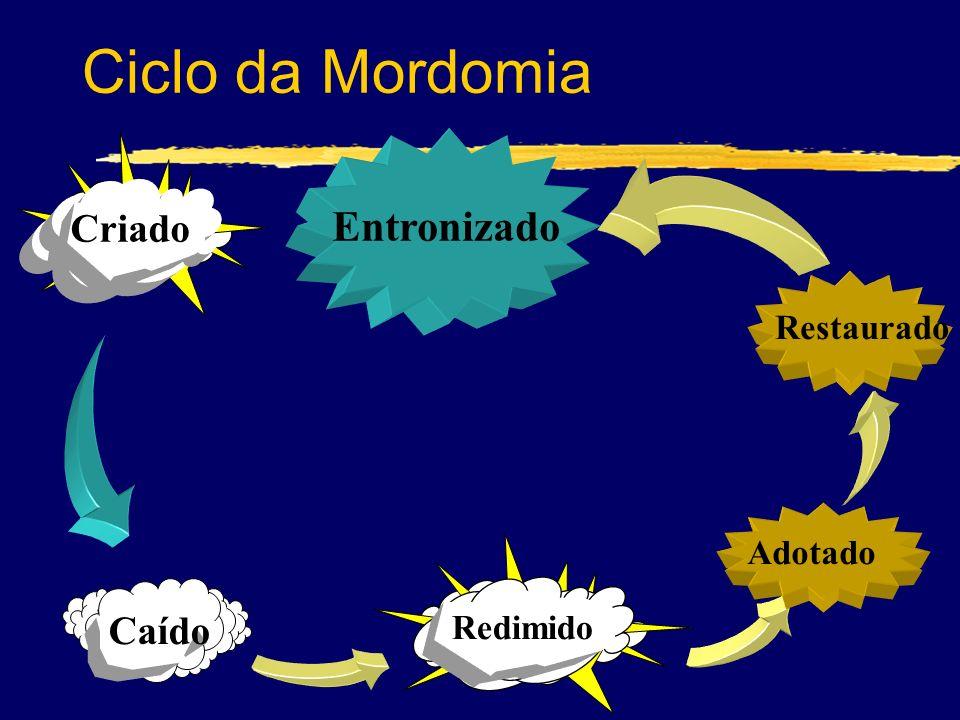 Ciclo da Mordomia Criado Entronizado Restaurado Adotado Redimido Caído