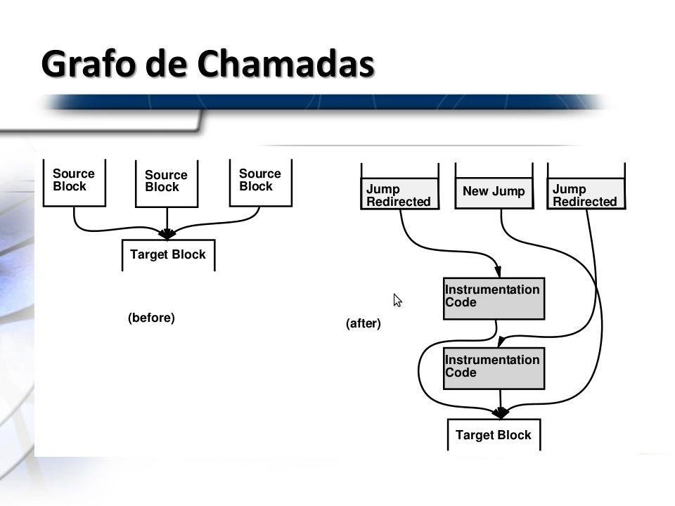 Grafo de Chamadas