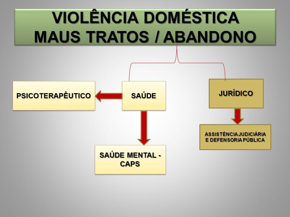 VIOLÊNCIA DOMÉSTICA MAUS TRATOS / ABANDONO