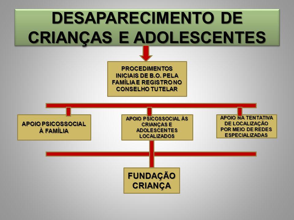 DESAPARECIMENTO DE CRIANÇAS E ADOLESCENTES