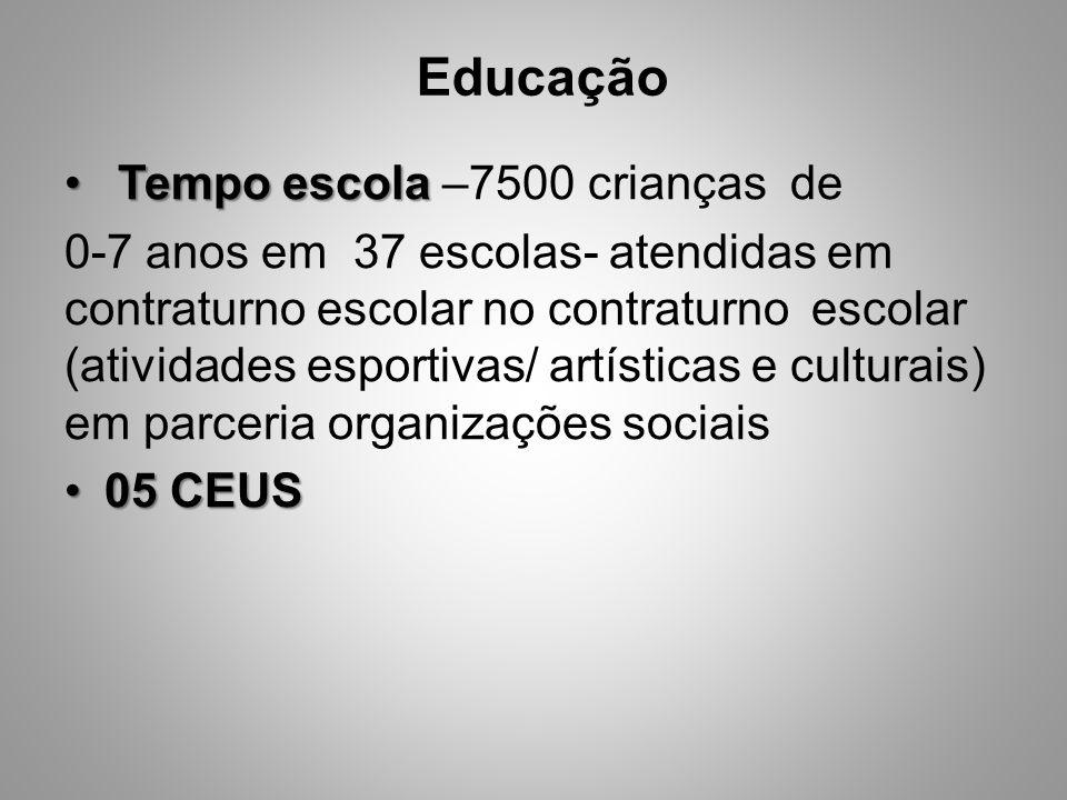 Educação Tempo escola –7500 crianças de