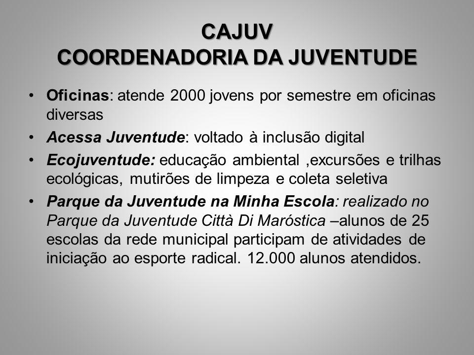 CAJUV COORDENADORIA DA JUVENTUDE