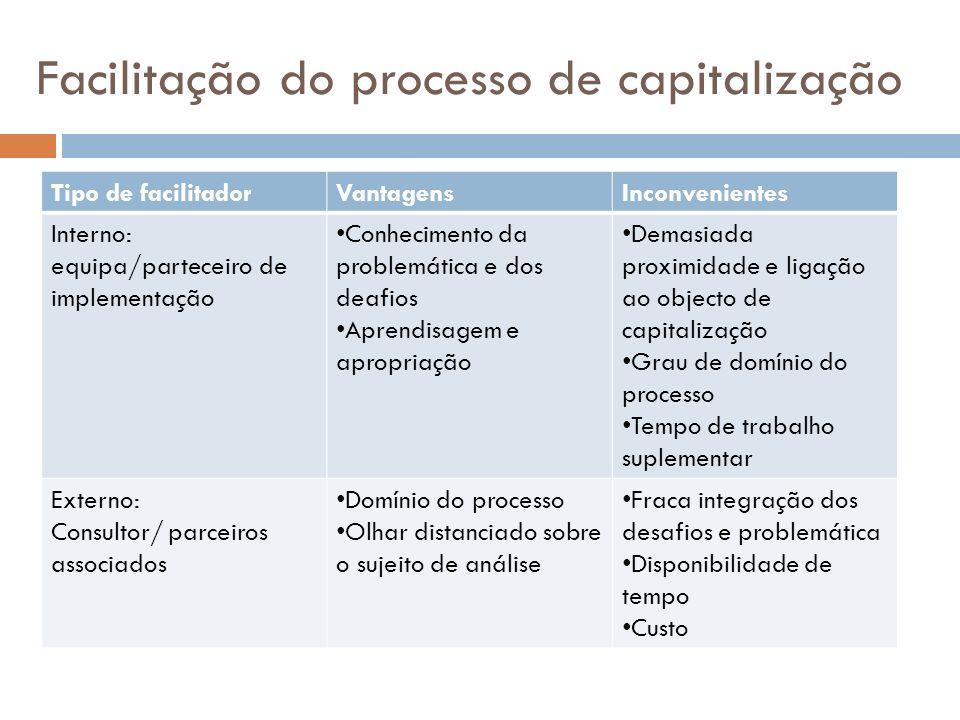 Facilitação do processo de capitalização